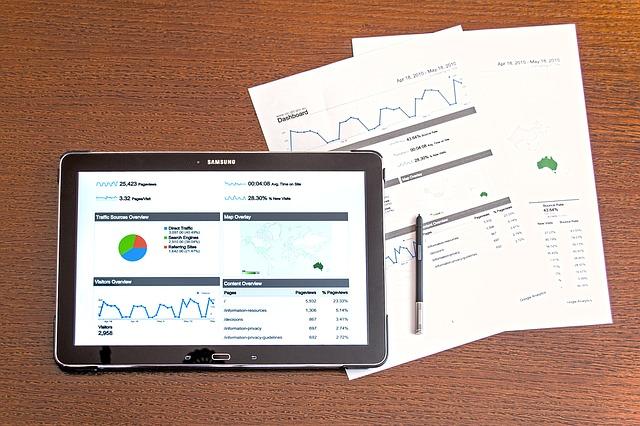 Maneras de usar Google Analytics para mejorar AdWords