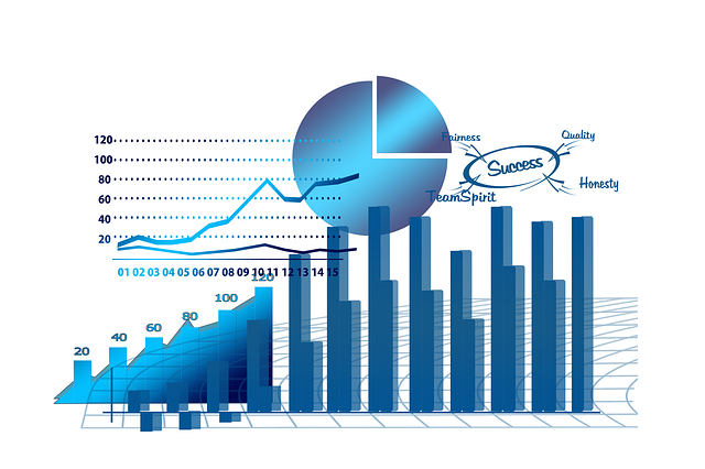 5 herramientas de Growth Hacking para empresas B2B