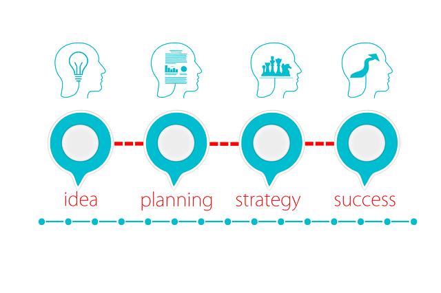 Consejos para generar las mejores ideas para su negocio