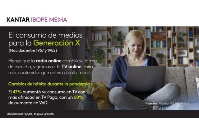 consumo de medios para la Generación X en la pandemia