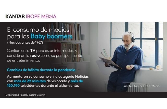consumo de medios para los Baby Boomers en la pandemia
