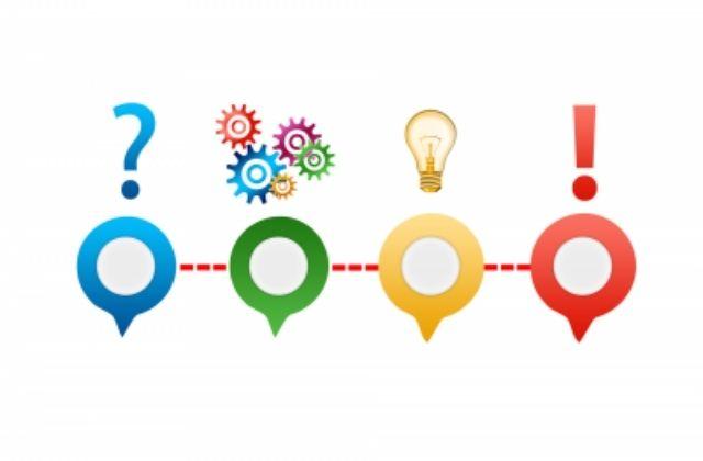 qué es la metodología Scope Interactive Mapping