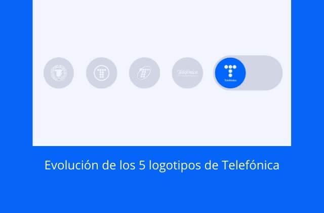 evolución de los cinco logotipos de Telefónica