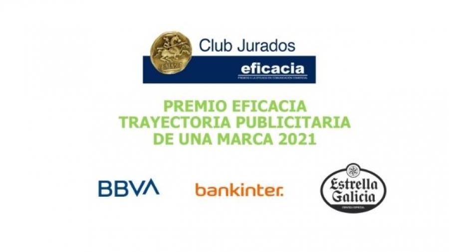 finalistas del Premio Eficacia a la Trayectoria Publicitaria de una marca 2021